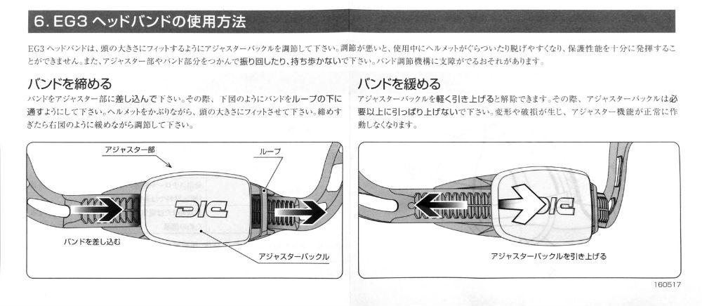 安全ヘルメット DIC EG3ヘッドバンド