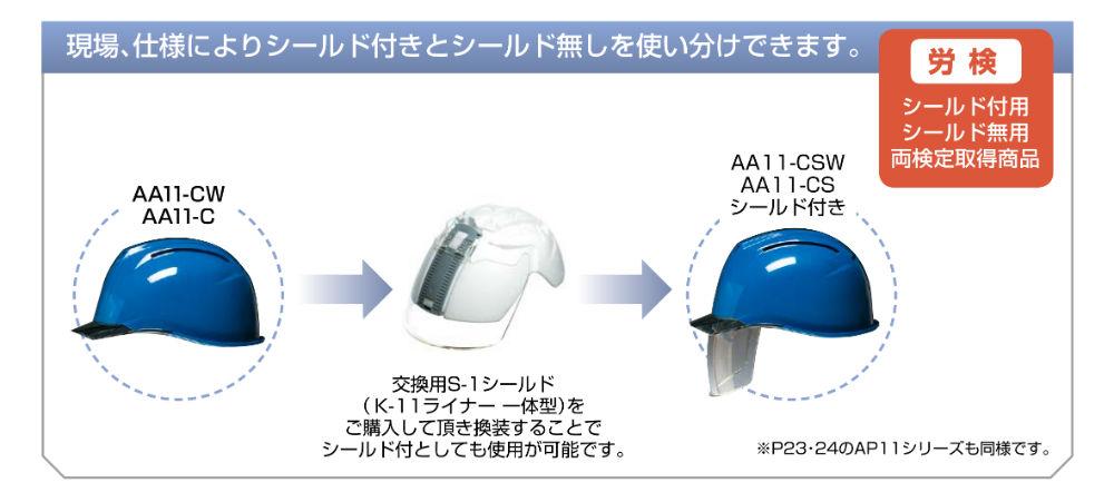 ヘルメット 工事用 作業用 建設用 建築用 現場用 高所用 安全 保護帽 大きい 大型 ワイド でかい シールド面 フェイスシールド DIC AA11 AP11シリーズ専用 交換用 一体型ライナー A11ライナー S-1シールド