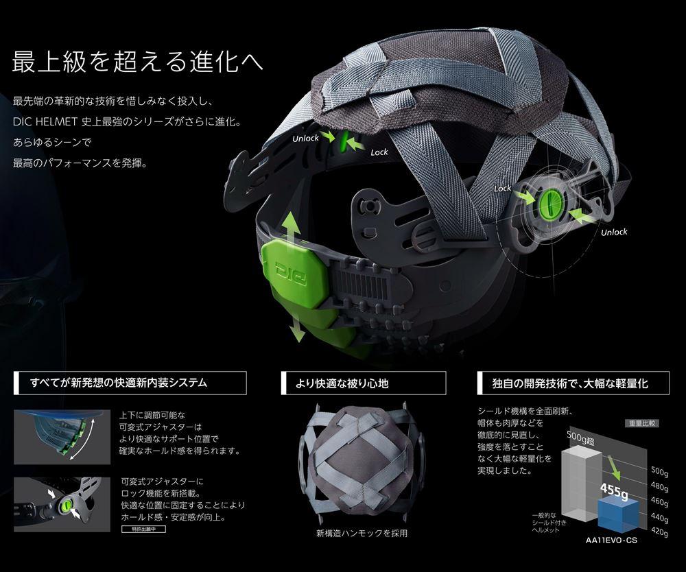 ヘルメット 作業用 安全 工事用 保護帽 透明ひさし クリアバイザー DIC AA11EVO AP11EVO