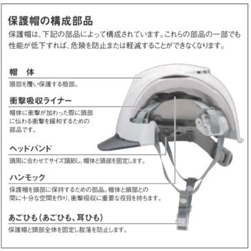安全ヘルメットはどのようにできているのか~保護帽の構造をご紹介!~