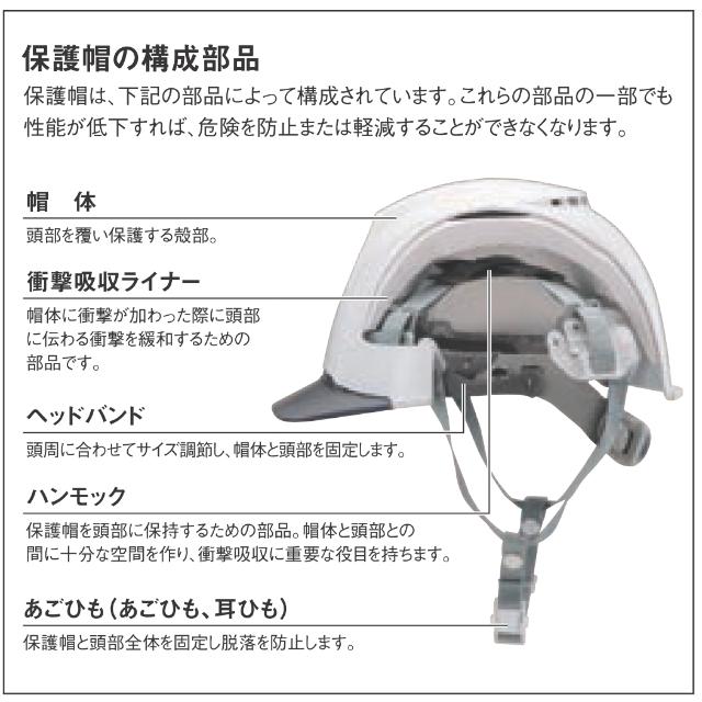 安全ヘルメット 作業用ヘルメット 保護帽 構造