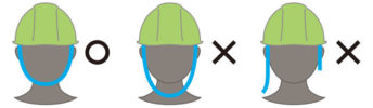 安全ヘルメット 作業用ヘルメット 保護帽 住ベテクノプラスチック 保護帽の着用方法 あごひも